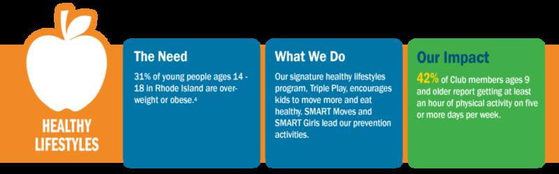 Impact-healthy-lifestyles